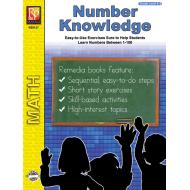 Number Knowledge (eBook)